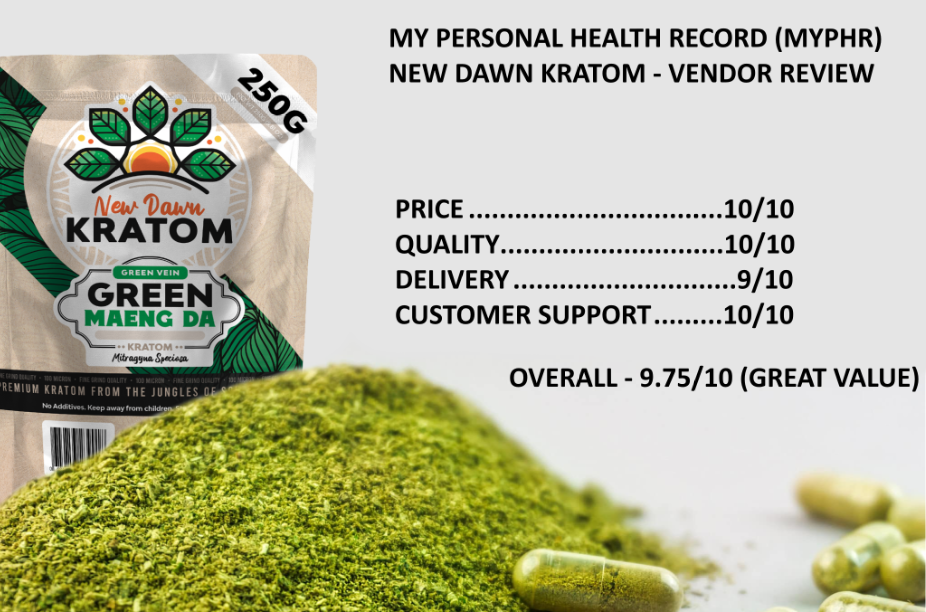 New Dawn Kratom Review